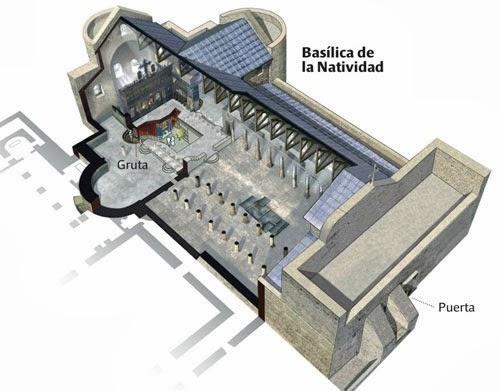 La Basílica de la Natividad en Belén 2