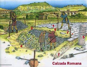 Las calzadas romanas siguen contribuyendo a extender la prosperidad 2