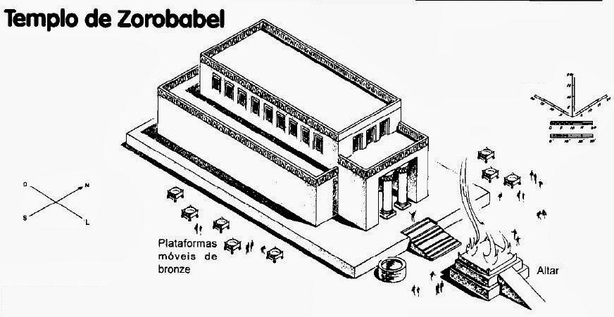 Templo de Zorobabel 1