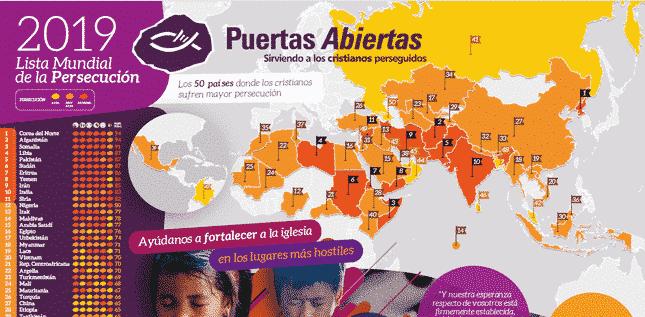 1 de cada 9 cristianos en el mundo sufre persecución a causa de su fe 1